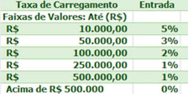 taxa_carregamento
